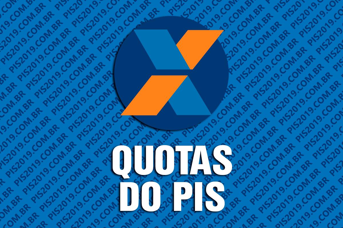 Quotas do PIS 2021